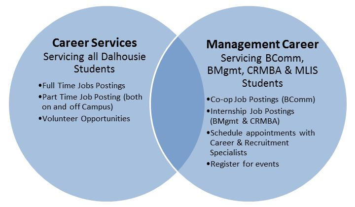 Understanding the myCareer main menu: Management Career Services vs. Career Services