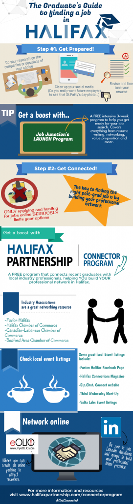 Graduate-Toolkit-9 Halifax Connector Program Post